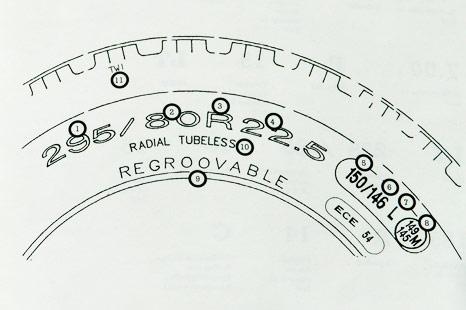 Reifenmarkierungen