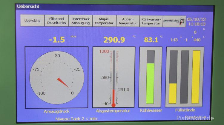 Instrumente zur Motorüberwachung